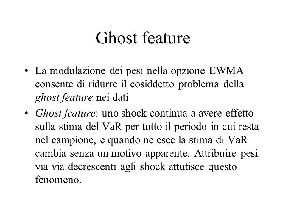 Ghost feature La modulazione dei pesi nella opzione EWMA consente di ridurre il cosiddetto problema della ghost feature nei dati.