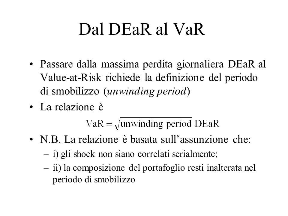 Dal DEaR al VaR Passare dalla massima perdita giornaliera DEaR al Value-at-Risk richiede la definizione del periodo di smobilizzo (unwinding period)