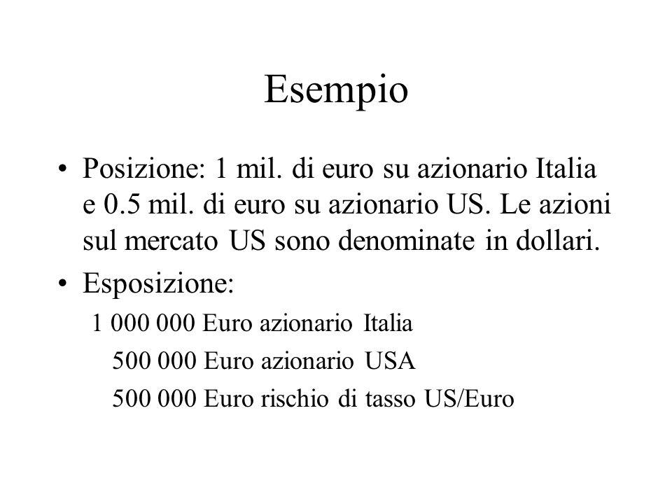 Esempio Posizione: 1 mil. di euro su azionario Italia e 0.5 mil. di euro su azionario US. Le azioni sul mercato US sono denominate in dollari.
