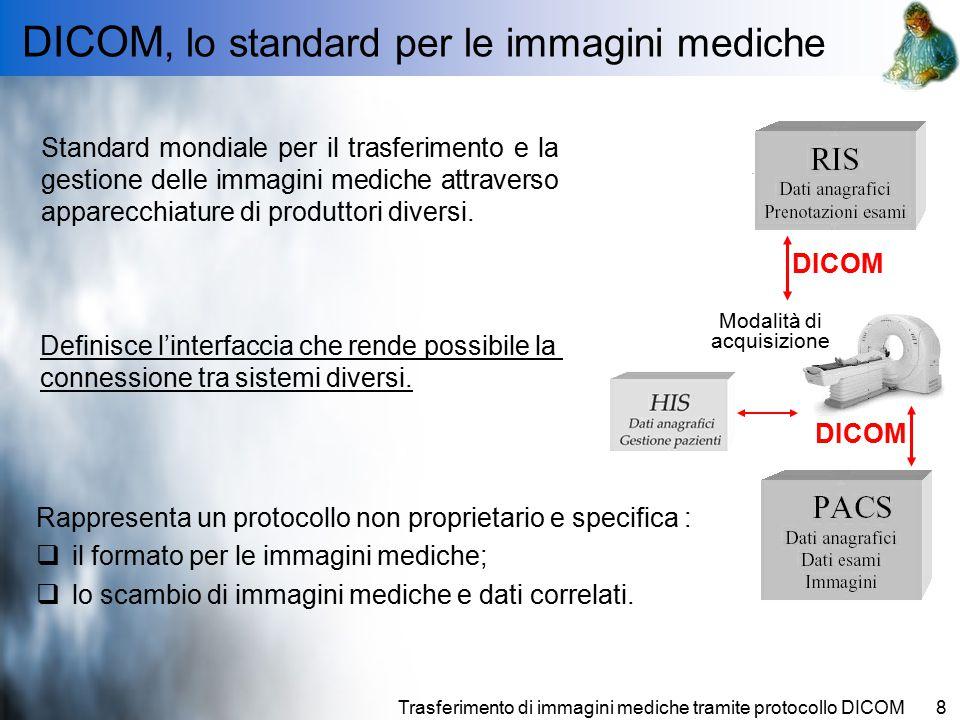 DICOM, lo standard per le immagini mediche