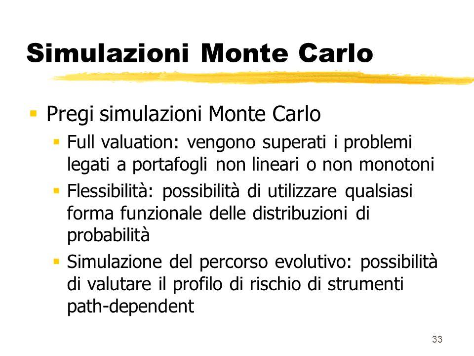 Simulazioni Monte Carlo