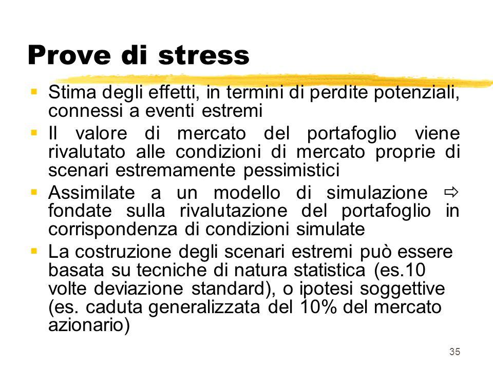 Prove di stress Stima degli effetti, in termini di perdite potenziali, connessi a eventi estremi.