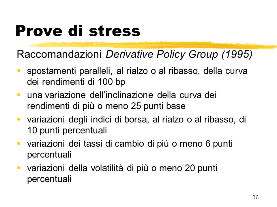 Prove di stress Raccomandazioni Derivative Policy Group (1995)