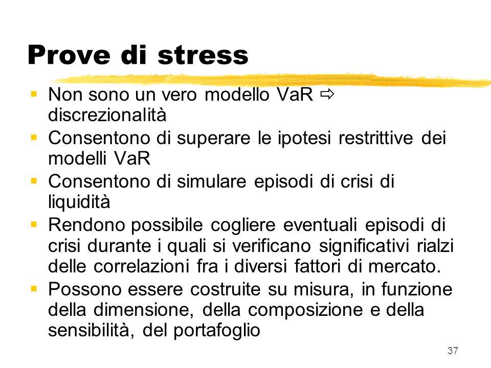 Prove di stress Non sono un vero modello VaR  discrezionalità