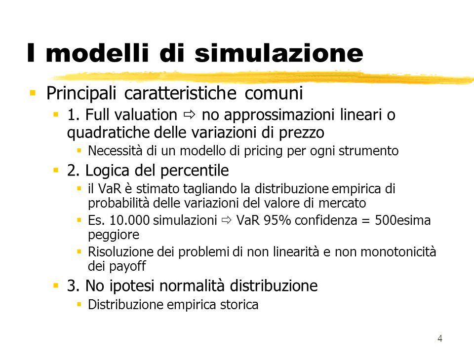 I modelli di simulazione