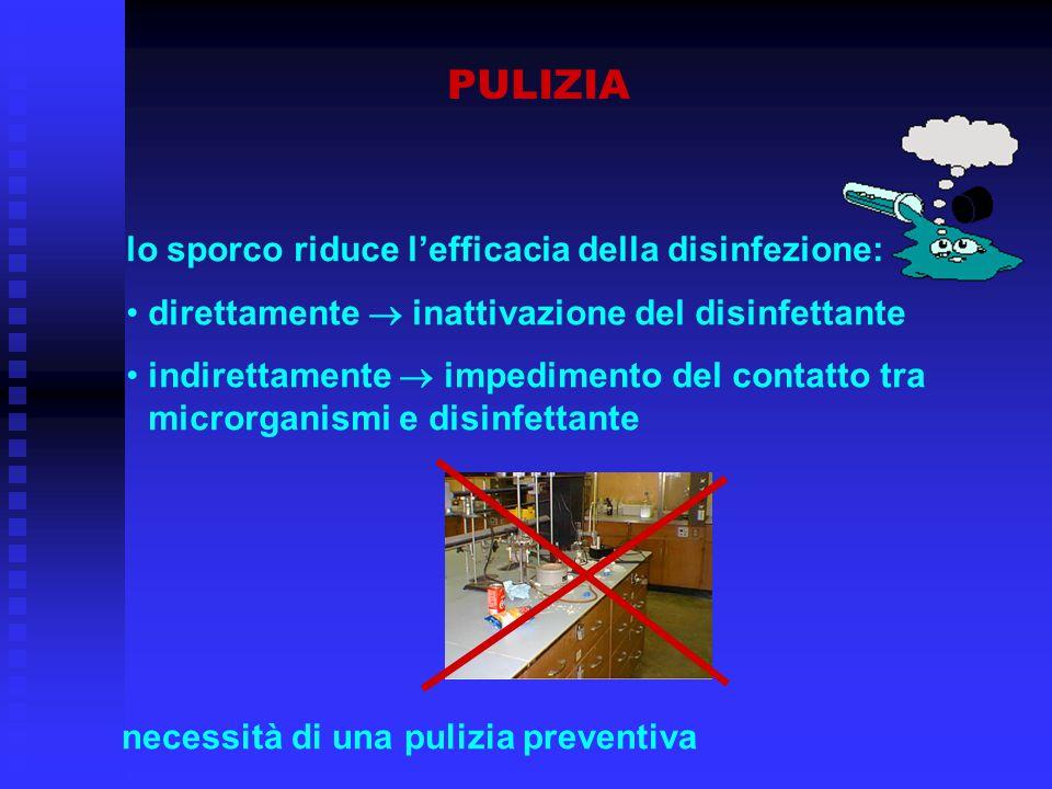 PULIZIA lo sporco riduce l'efficacia della disinfezione: