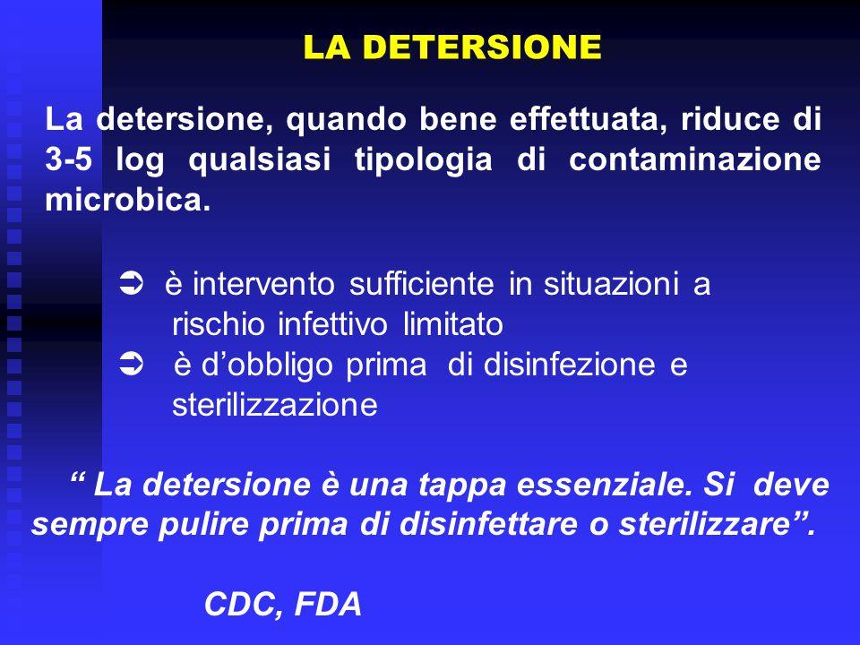 LA DETERSIONE La detersione, quando bene effettuata, riduce di 3-5 log qualsiasi tipologia di contaminazione microbica.