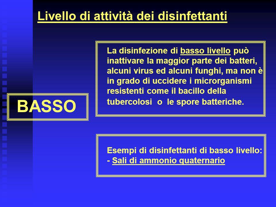 Livello di attività dei disinfettanti