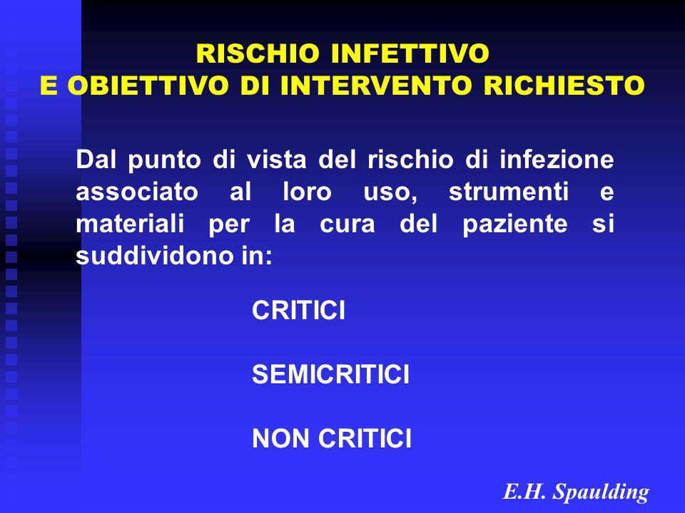 RISCHIO INFETTIVO E OBIETTIVO DI INTERVENTO RICHIESTO