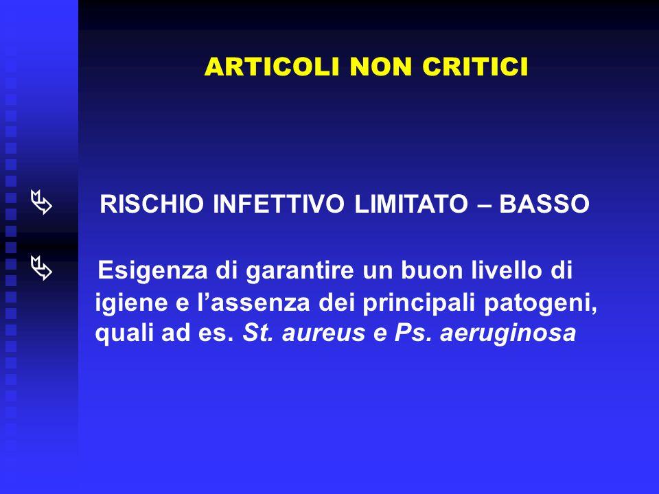  RISCHIO INFETTIVO LIMITATO – BASSO