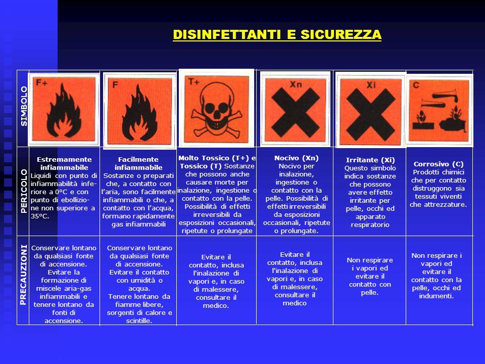 DISINFETTANTI E SICUREZZA