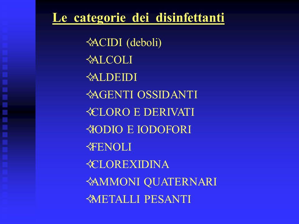 Le categorie dei disinfettanti