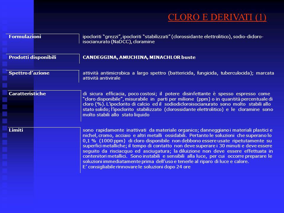 CLORO E DERIVATI (1)