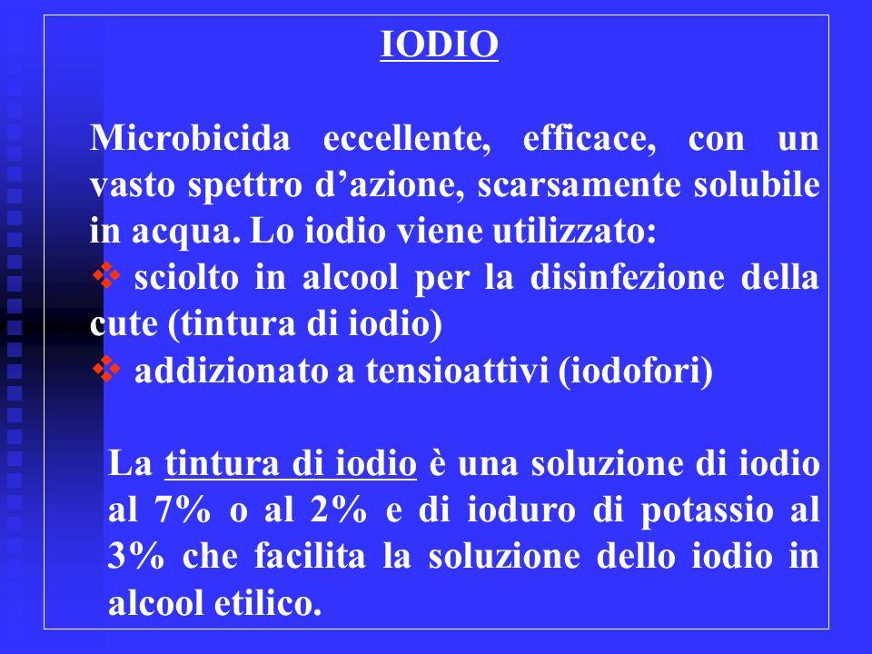 IODIO Microbicida eccellente, efficace, con un vasto spettro d'azione, scarsamente solubile in acqua. Lo iodio viene utilizzato: