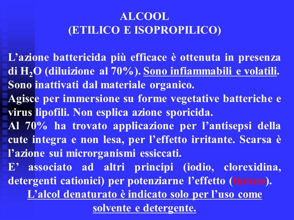 (ETILICO E ISOPROPILICO)