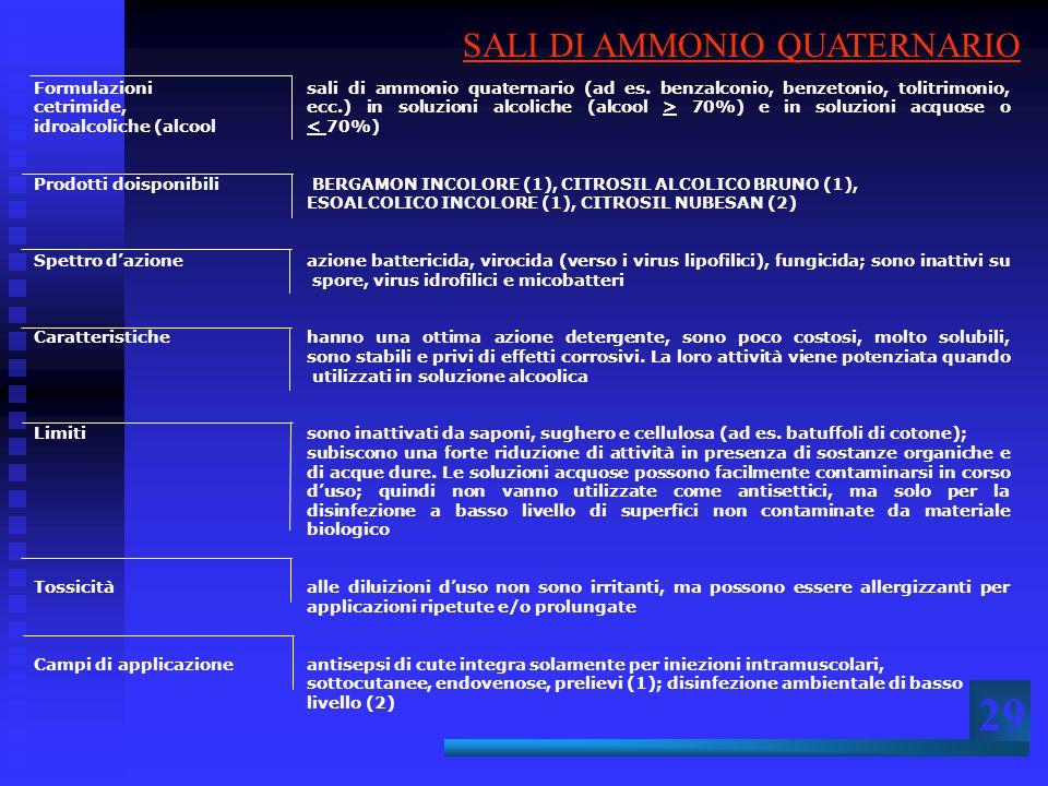 29 SALI DI AMMONIO QUATERNARIO