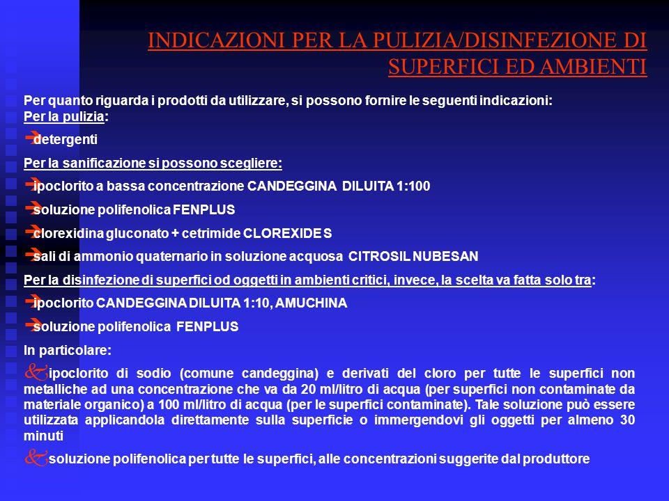 INDICAZIONI PER LA PULIZIA/DISINFEZIONE DI SUPERFICI ED AMBIENTI
