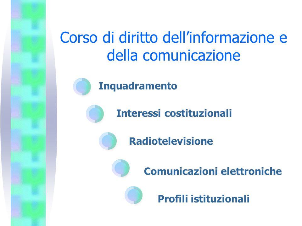 Corso di diritto dell'informazione e della comunicazione