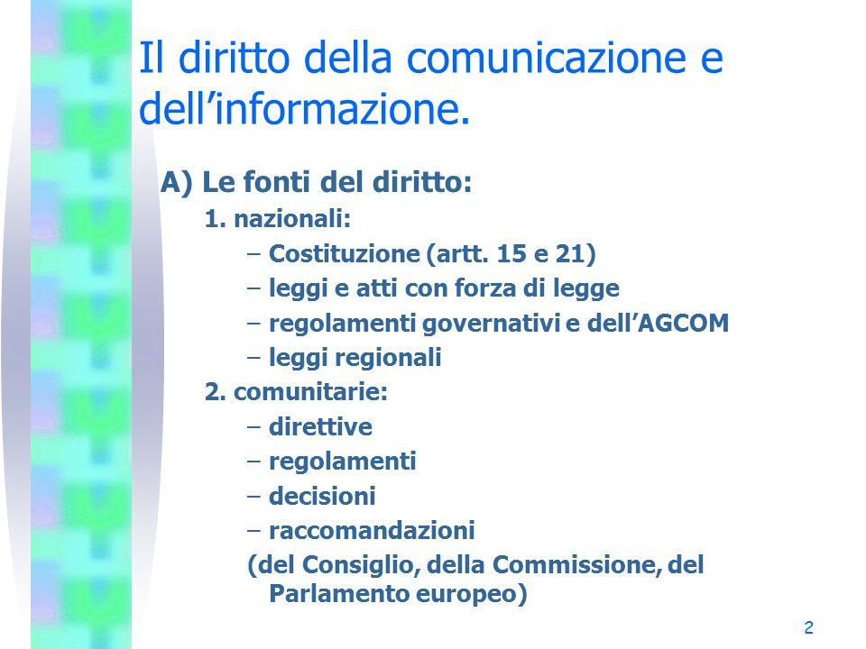Il diritto della comunicazione e dell'informazione.