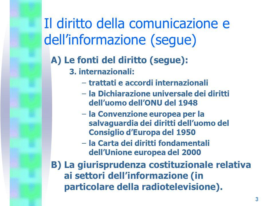 Il diritto della comunicazione e dell'informazione (segue)