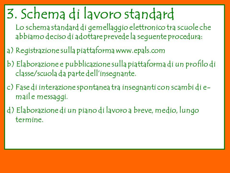 3. Schema di lavoro standard Lo schema standard di gemellaggio elettronico tra scuole che abbiamo deciso di adottare prevede la seguente procedura: