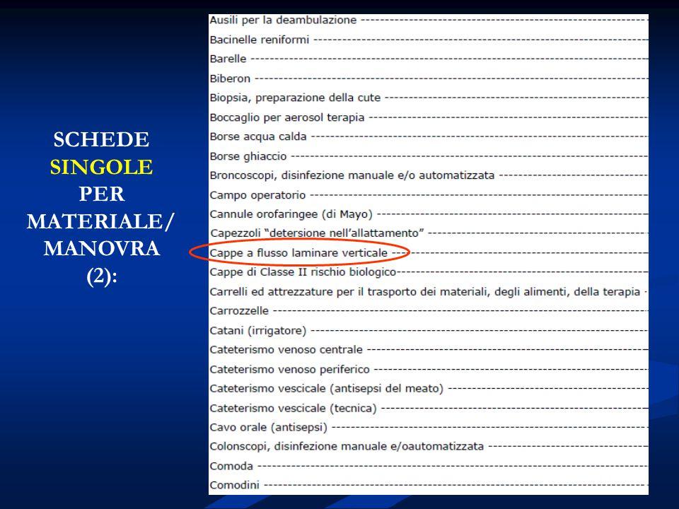 SCHEDE SINGOLE PER MATERIALE/MANOVRA (2):