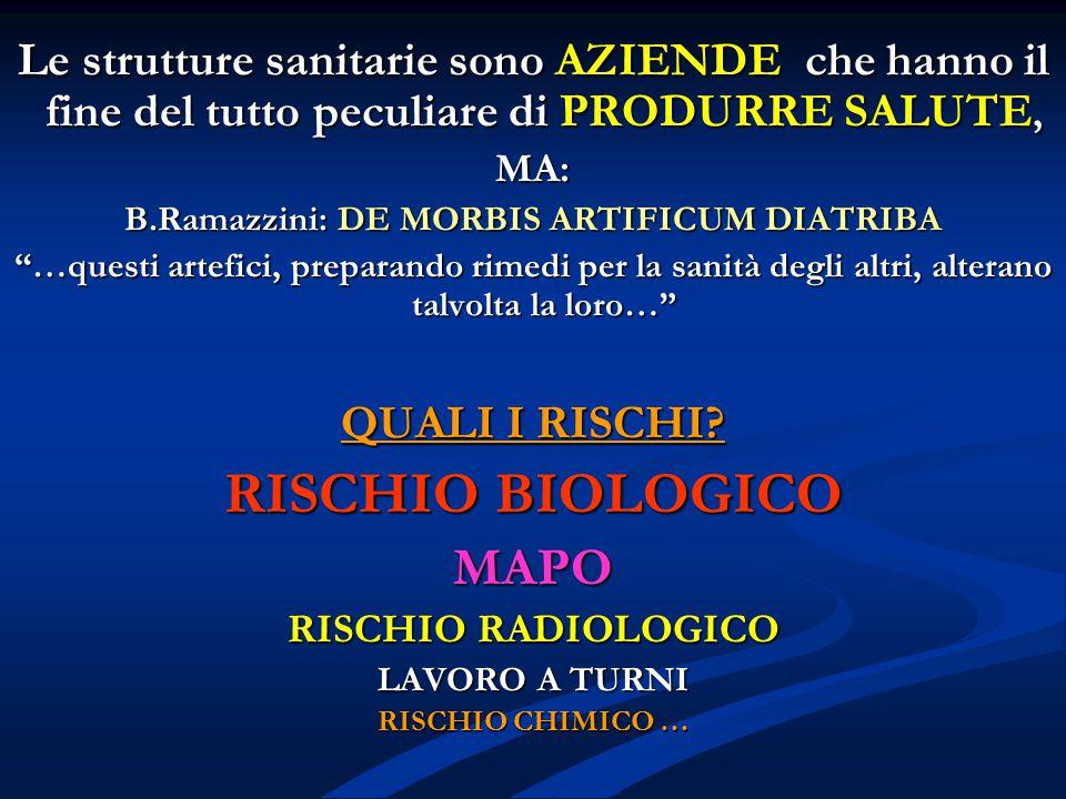 B.Ramazzini: DE MORBIS ARTIFICUM DIATRIBA