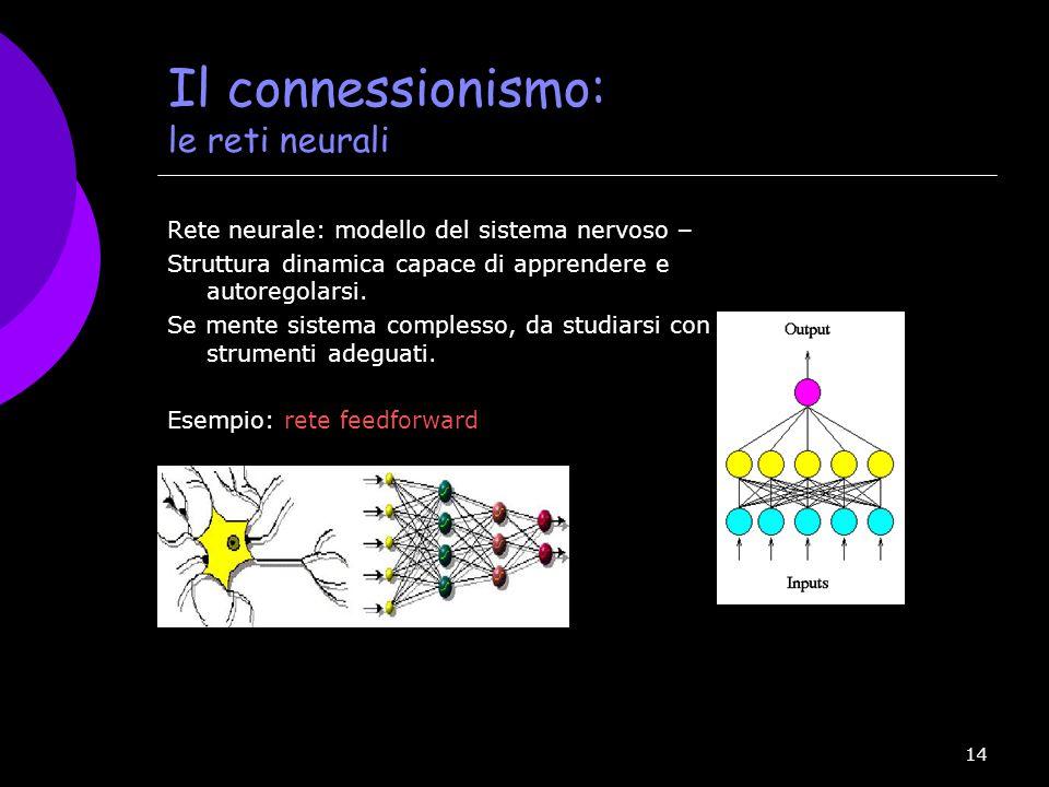 Il connessionismo: le reti neurali
