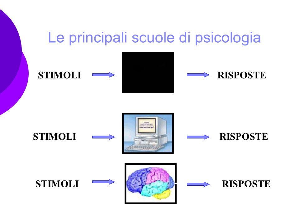 Le principali scuole di psicologia