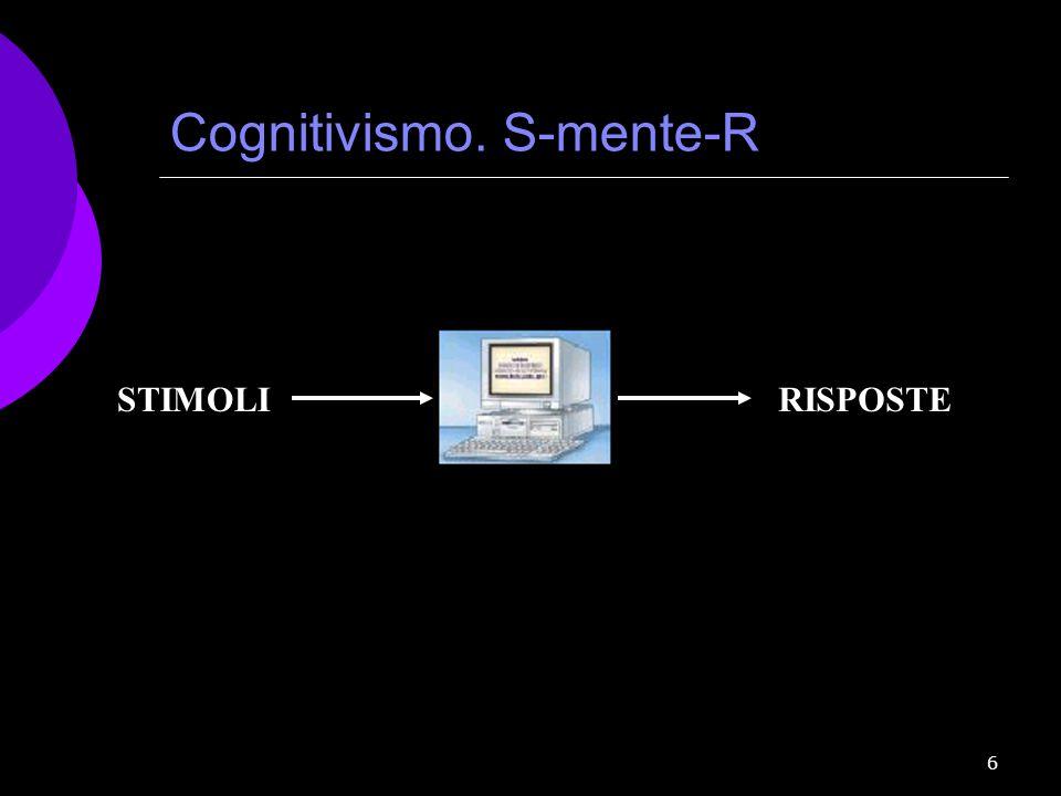 Cognitivismo. S-mente-R