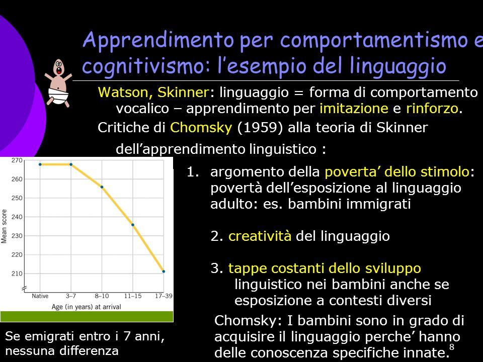 Apprendimento per comportamentismo e cognitivismo: l'esempio del linguaggio