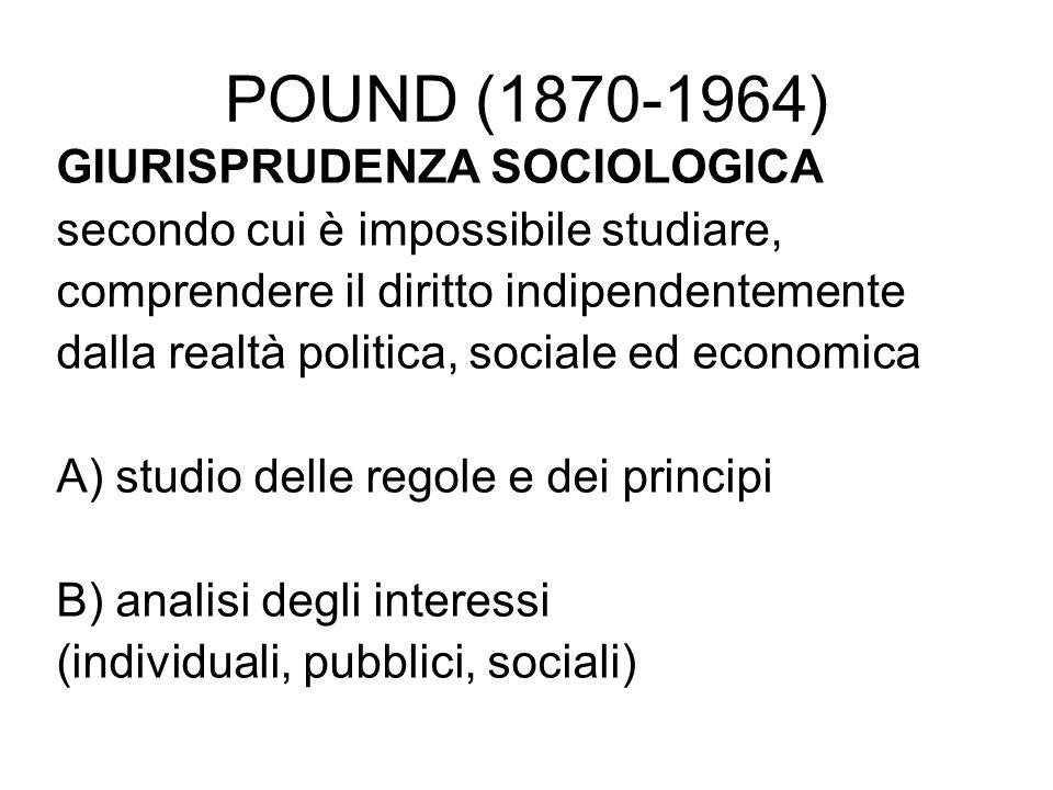 POUND (1870-1964) GIURISPRUDENZA SOCIOLOGICA