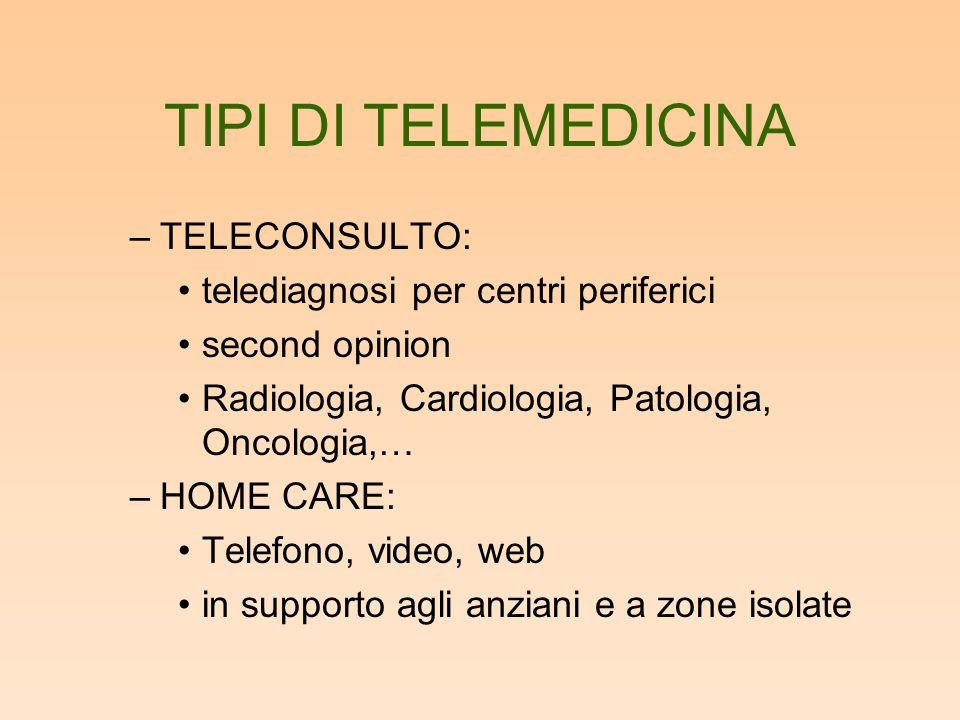 TIPI DI TELEMEDICINA TELECONSULTO: telediagnosi per centri periferici
