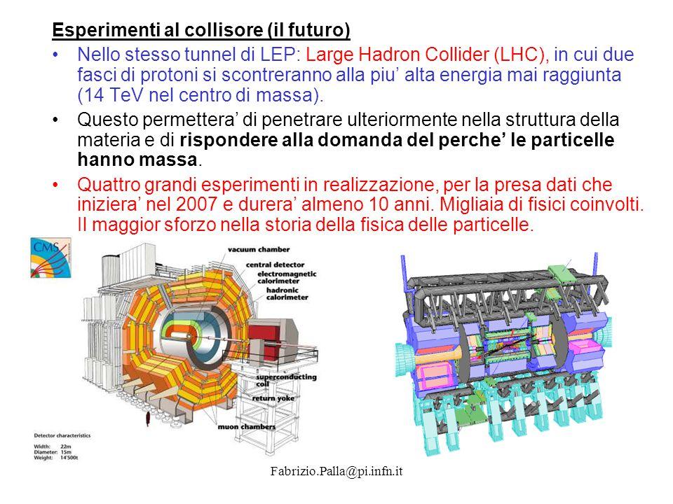 Esperimenti al collisore (il futuro)