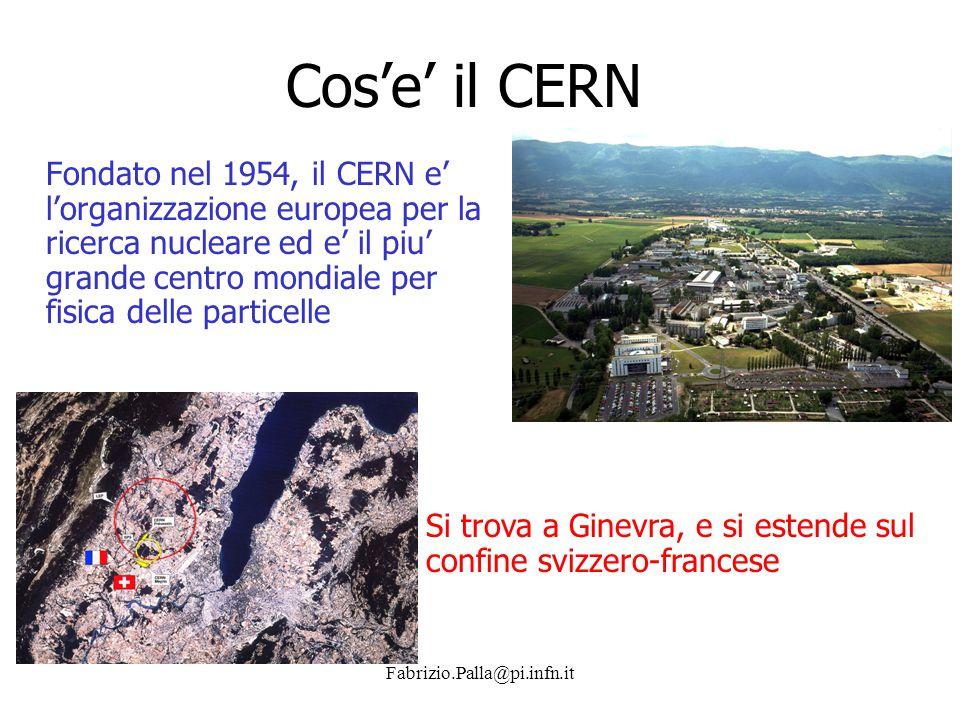 Cos'e' il CERN