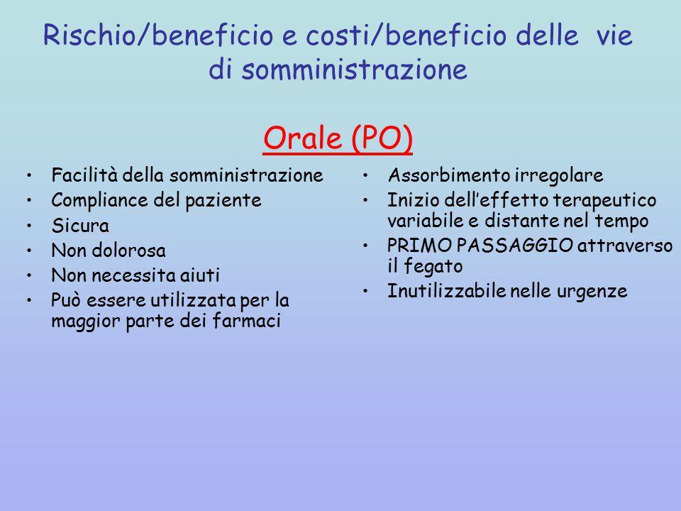 Rischio/beneficio e costi/beneficio delle vie di somministrazione Orale (PO)