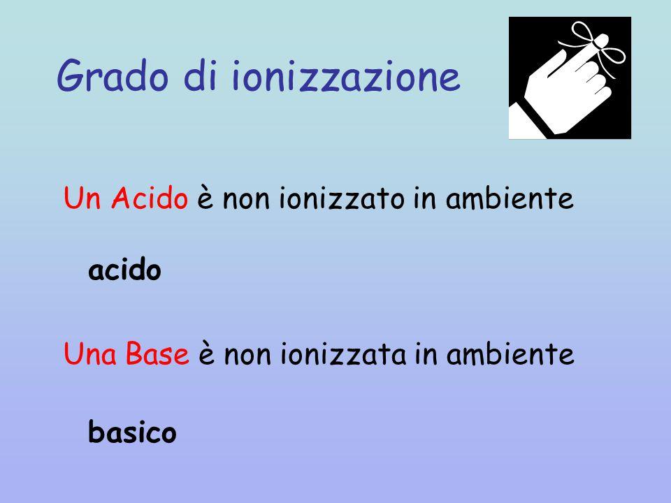 Grado di ionizzazione Un Acido è non ionizzato in ambiente acido