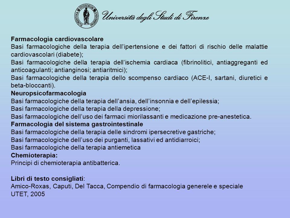 Farmacologia cardiovascolare