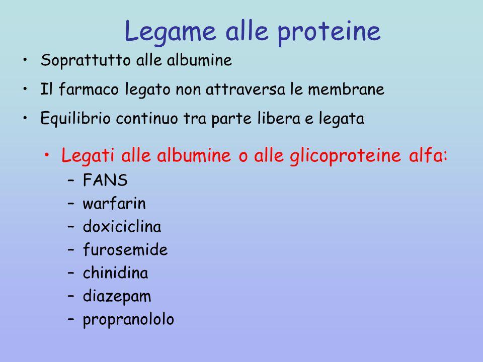Legame alle proteine Legati alle albumine o alle glicoproteine alfa: