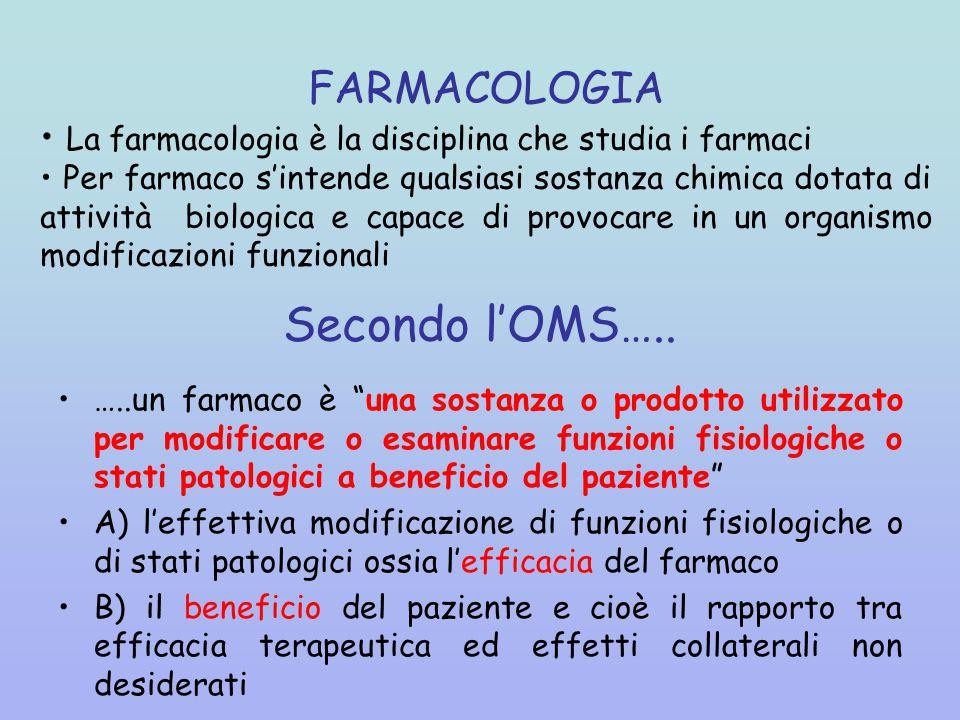 Secondo l'OMS….. FARMACOLOGIA