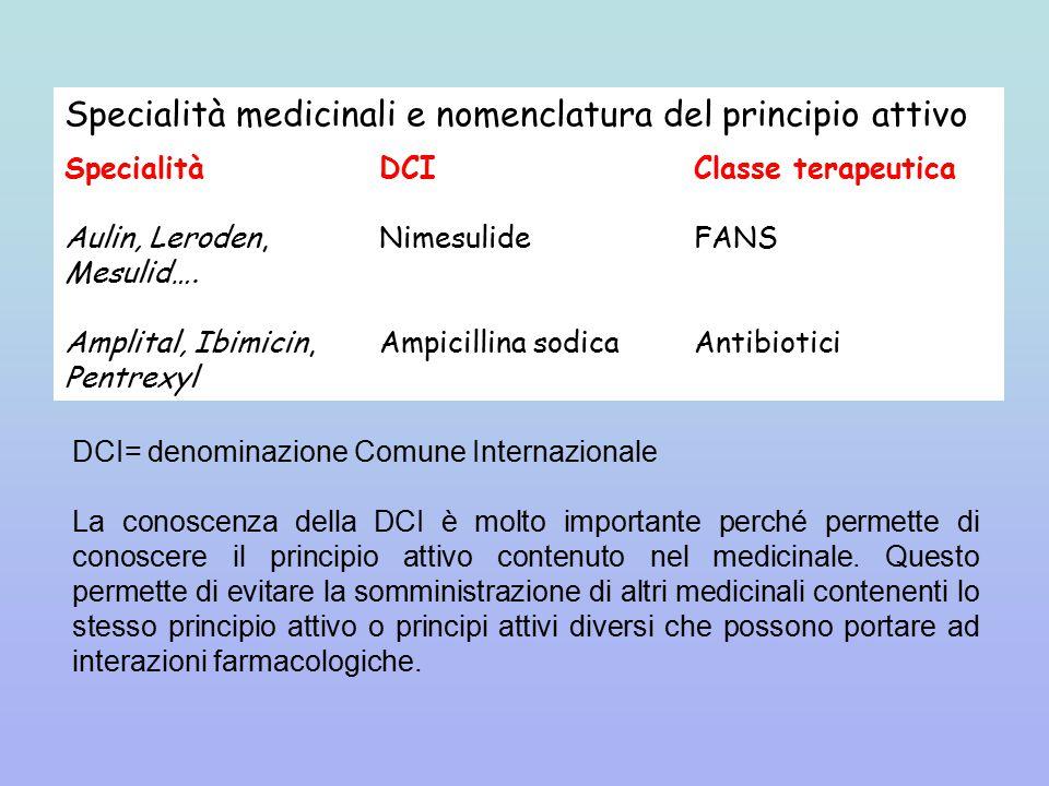 Specialità medicinali e nomenclatura del principio attivo