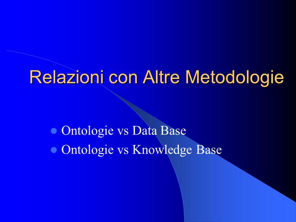 Relazioni con Altre Metodologie