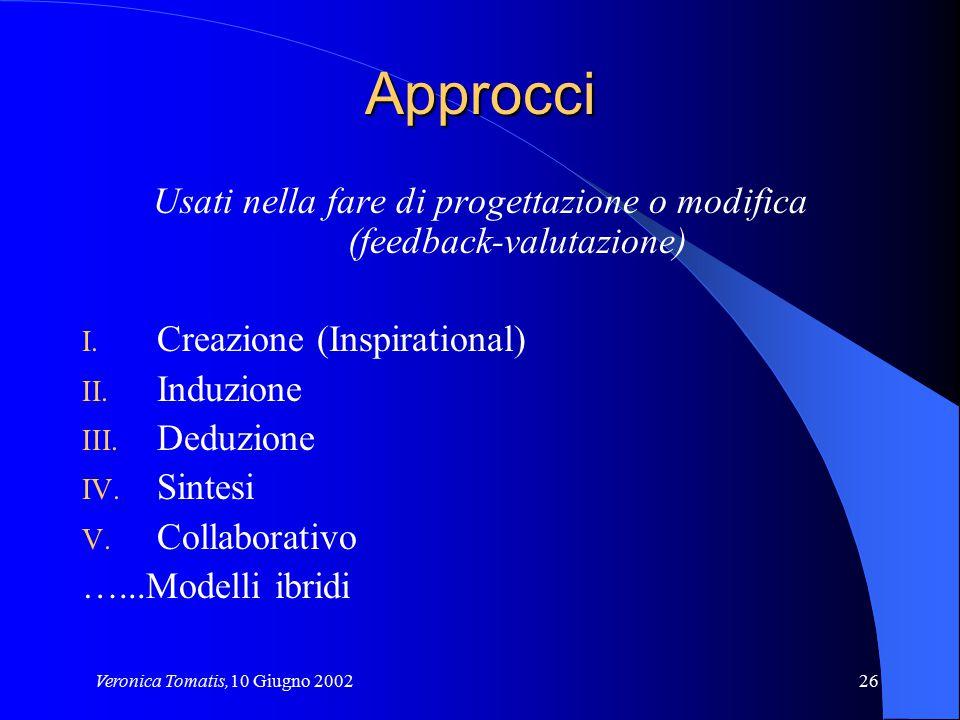 Approcci Usati nella fare di progettazione o modifica (feedback-valutazione) Creazione (Inspirational)