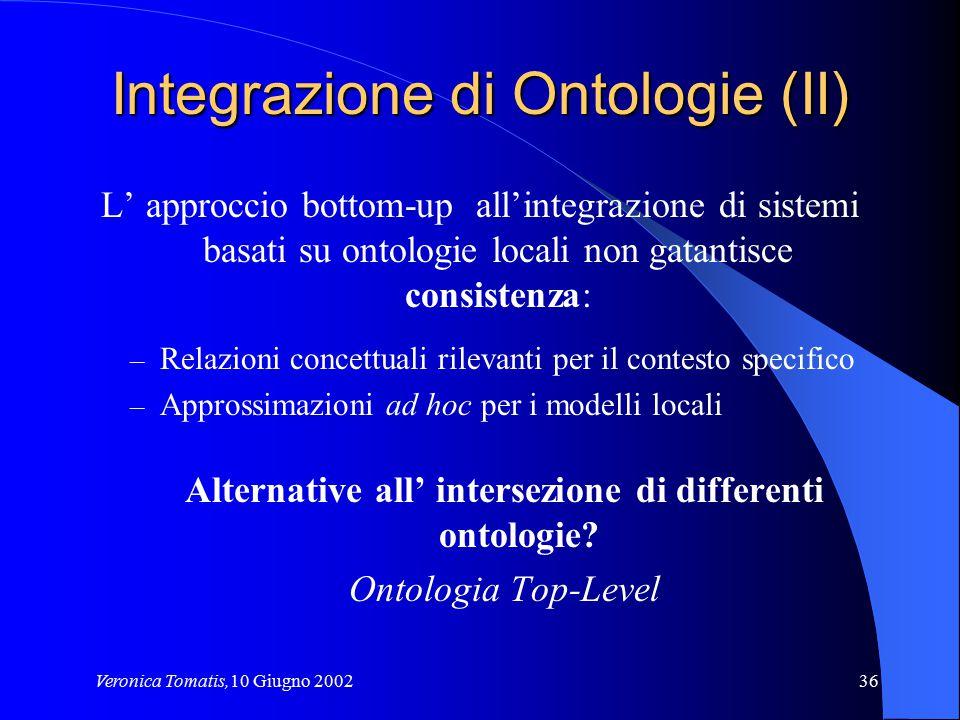 Integrazione di Ontologie (II)