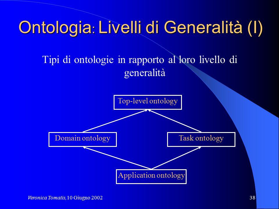 Ontologia: Livelli di Generalità (I)