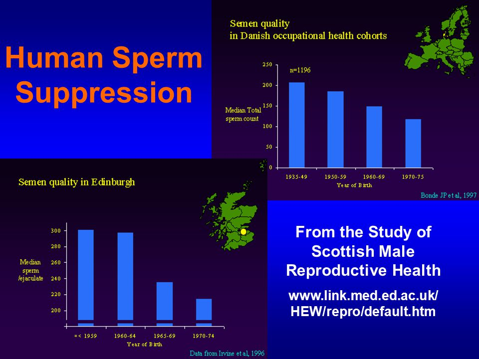 Human Sperm Suppression www.link.med.ed.ac.uk/ HEW/repro/default.htm