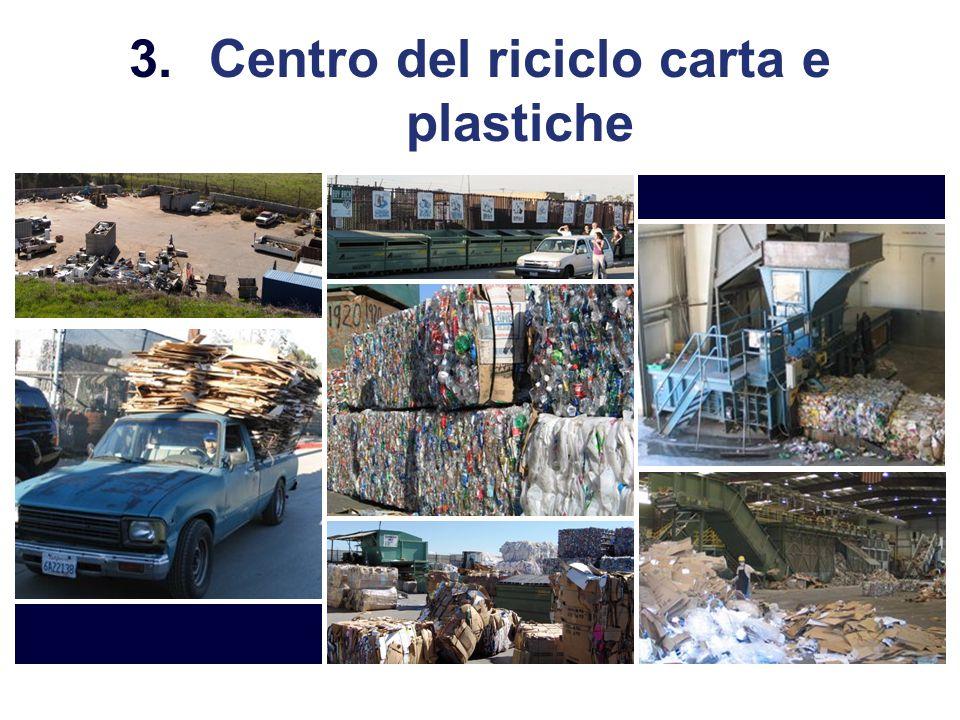 Centro del riciclo carta e plastiche