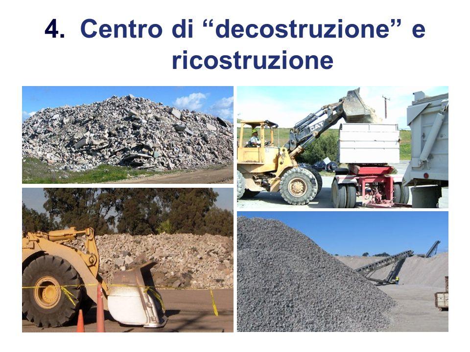 Centro di decostruzione e ricostruzione