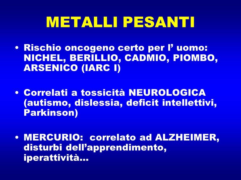 METALLI PESANTI Rischio oncogeno certo per l' uomo: NICHEL, BERILLIO, CADMIO, PIOMBO, ARSENICO (IARC I)