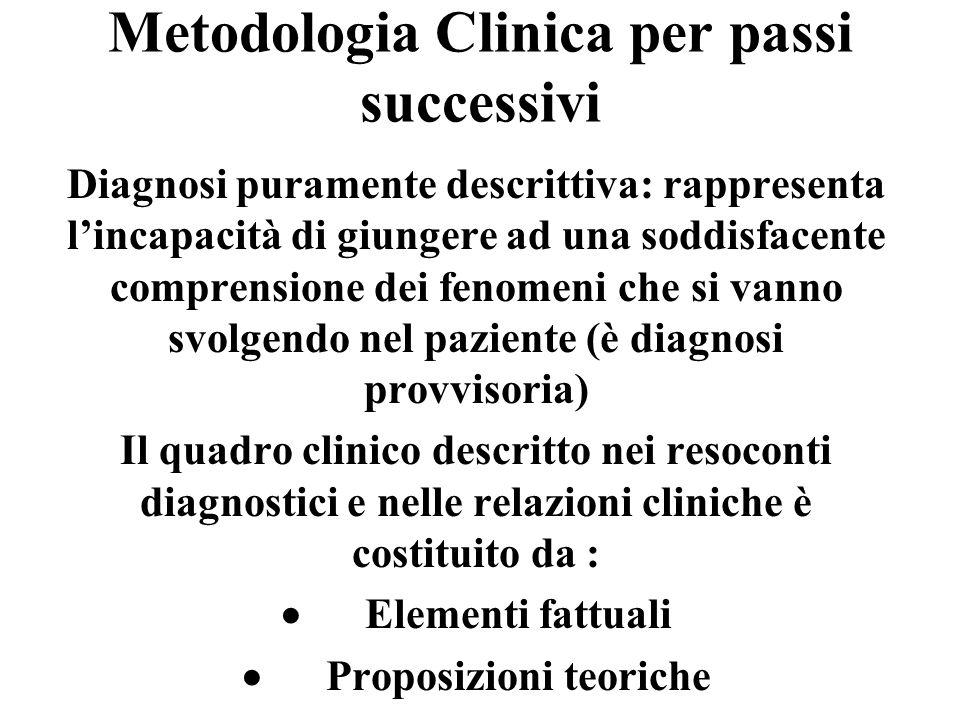 Metodologia Clinica per passi successivi